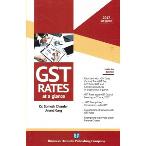 BDP's GST Rates at a Glance by Dr. Somesh Chander & Anand Garg